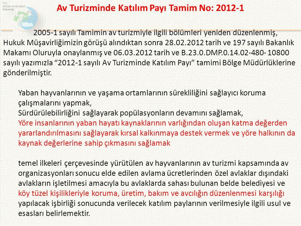 Av Turizminde Katılım Payı Tamim No: 2012-1