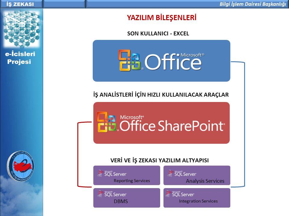 YAZILIM BİLEŞENLERİ SON KULLANICI - EXCEL e-İcisleri Projesi