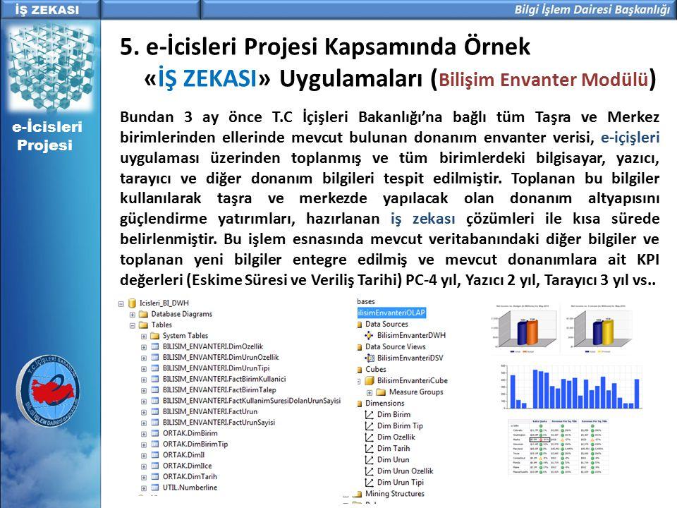 5. e-İcisleri Projesi Kapsamında Örnek