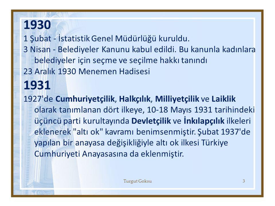 1930 1931 1 Şubat - İstatistik Genel Müdürlüğü kuruldu.