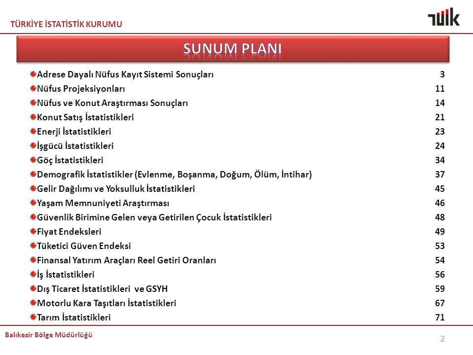 SUNUM PLANI Adrese Dayalı Nüfus Kayıt Sistemi Sonuçları 3
