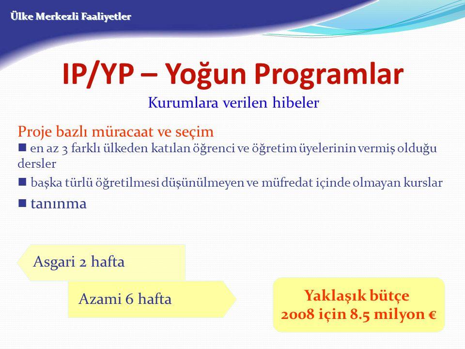 IP/YP – Yoğun Programlar