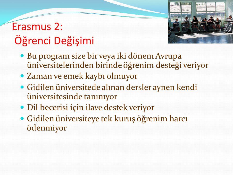 Erasmus 2: Öğrenci Değişimi