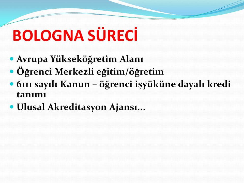 BOLOGNA SÜRECİ Avrupa Yükseköğretim Alanı