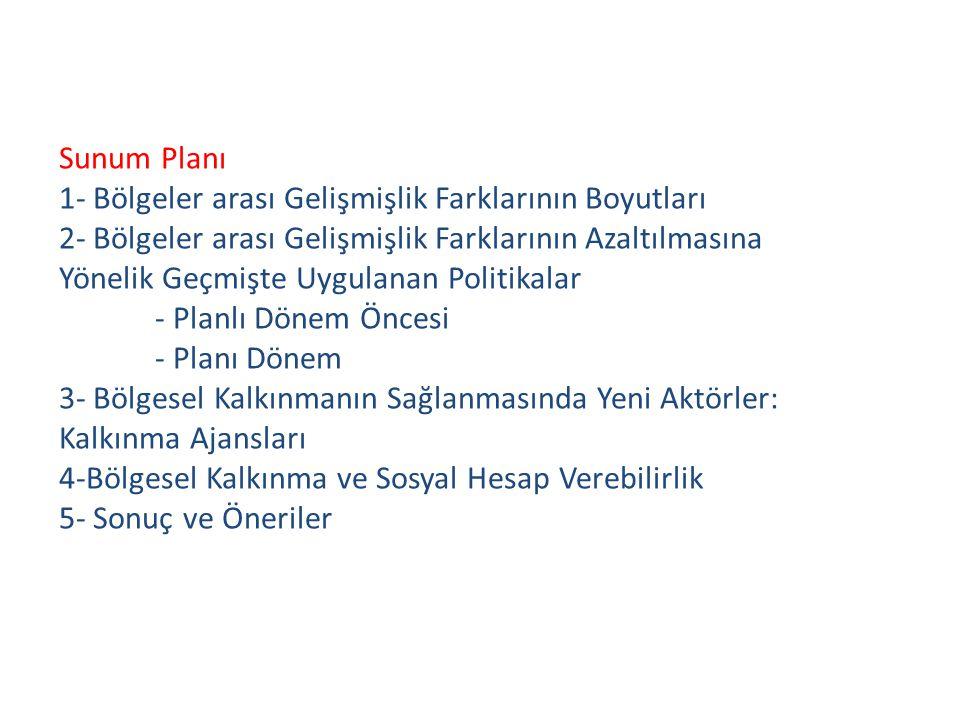 Sunum Planı 1- Bölgeler arası Gelişmişlik Farklarının Boyutları 2- Bölgeler arası Gelişmişlik Farklarının Azaltılmasına Yönelik Geçmişte Uygulanan Politikalar - Planlı Dönem Öncesi - Planı Dönem 3- Bölgesel Kalkınmanın Sağlanmasında Yeni Aktörler: Kalkınma Ajansları 4-Bölgesel Kalkınma ve Sosyal Hesap Verebilirlik 5- Sonuç ve Öneriler