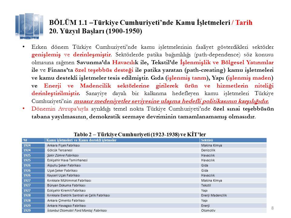 Tablo 2 – Türkiye Cumhuriyeti (1923-1938) ve KİT'ler