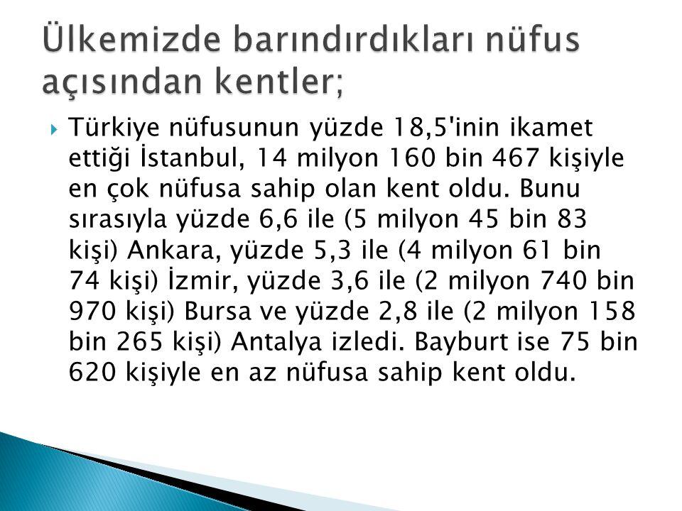 Ülkemizde barındırdıkları nüfus açısından kentler;