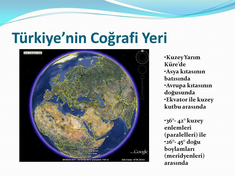 Türkiye'nin Coğrafi Yeri