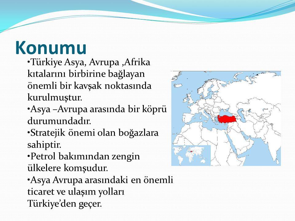 Konumu •Türkiye Asya, Avrupa ,Afrika kıtalarını birbirine bağlayan önemli bir kavşak noktasında kurulmuştur.