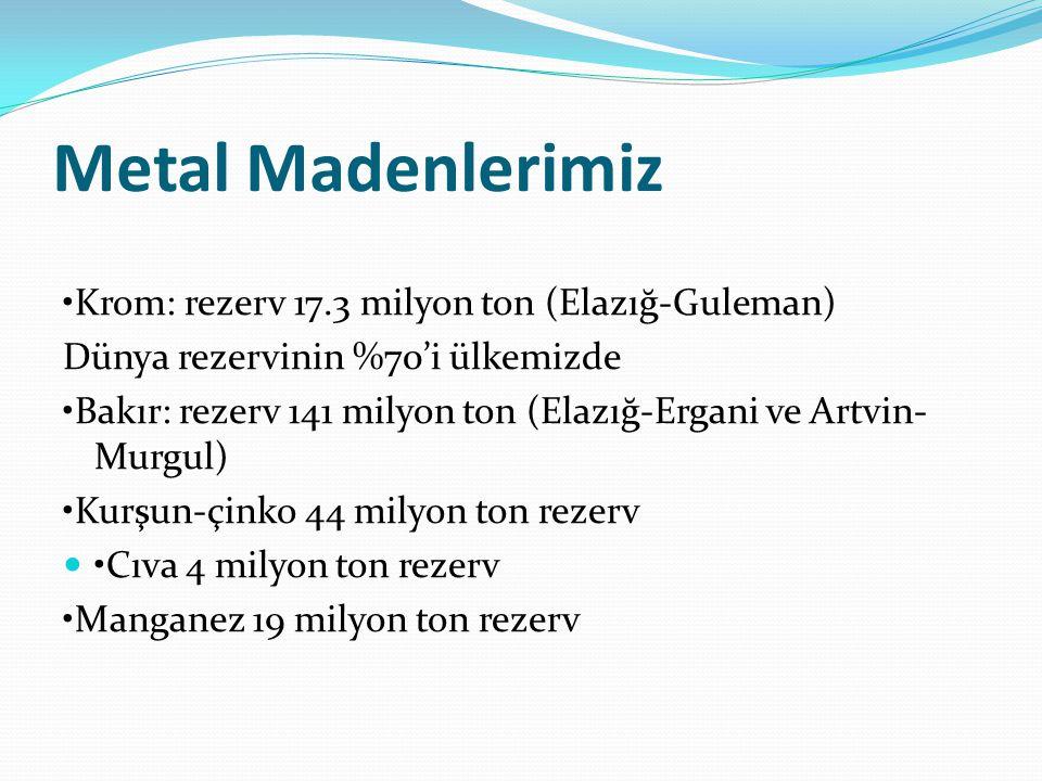Metal Madenlerimiz •Krom: rezerv 17.3 milyon ton (Elazığ-Guleman)