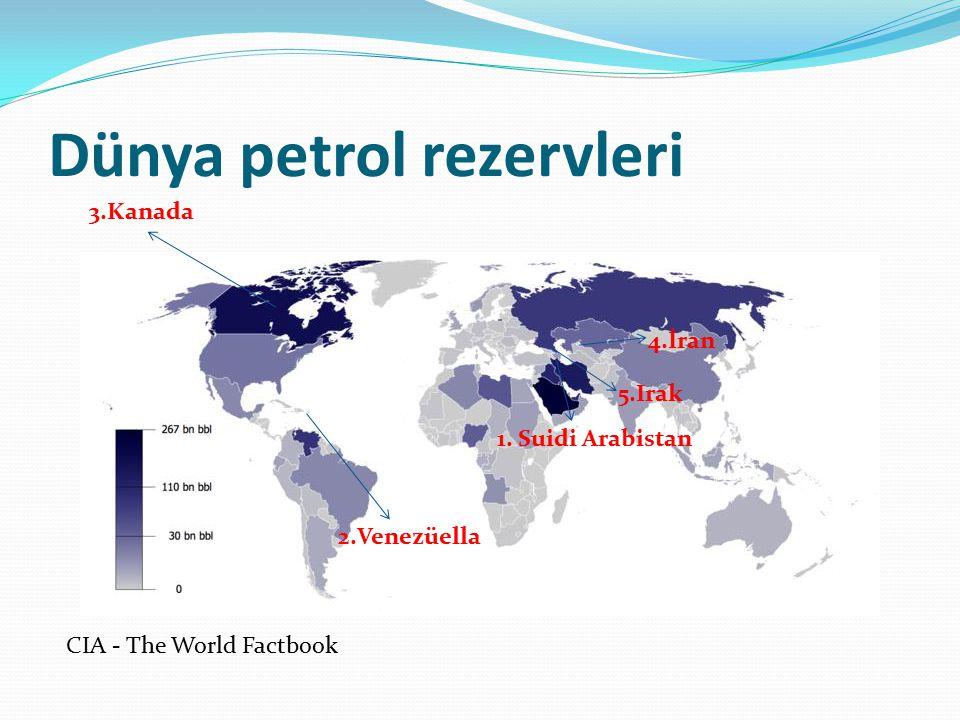 Dünya petrol rezervleri