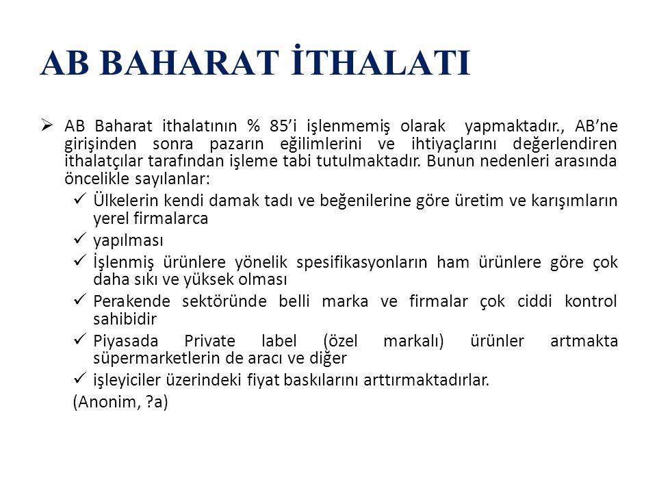 AB BAHARAT İTHALATI