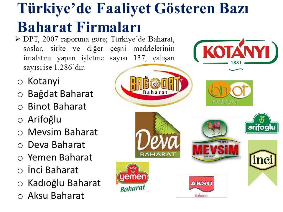 Türkiye'de Faaliyet Gösteren Bazı Baharat Firmaları