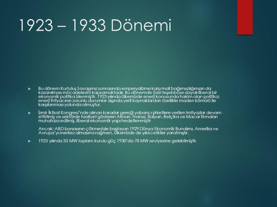 1923 – 1933 Dönemi
