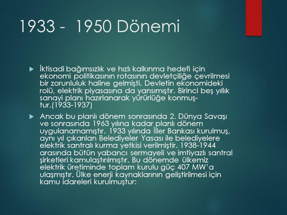 1933 - 1950 Dönemi