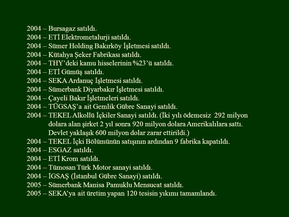 2004 – Bursagaz satıldı. 2004 – ETİ Elektrometalurji satıldı. 2004 – Sümer Holding Bakırköy İşletmesi satıldı.