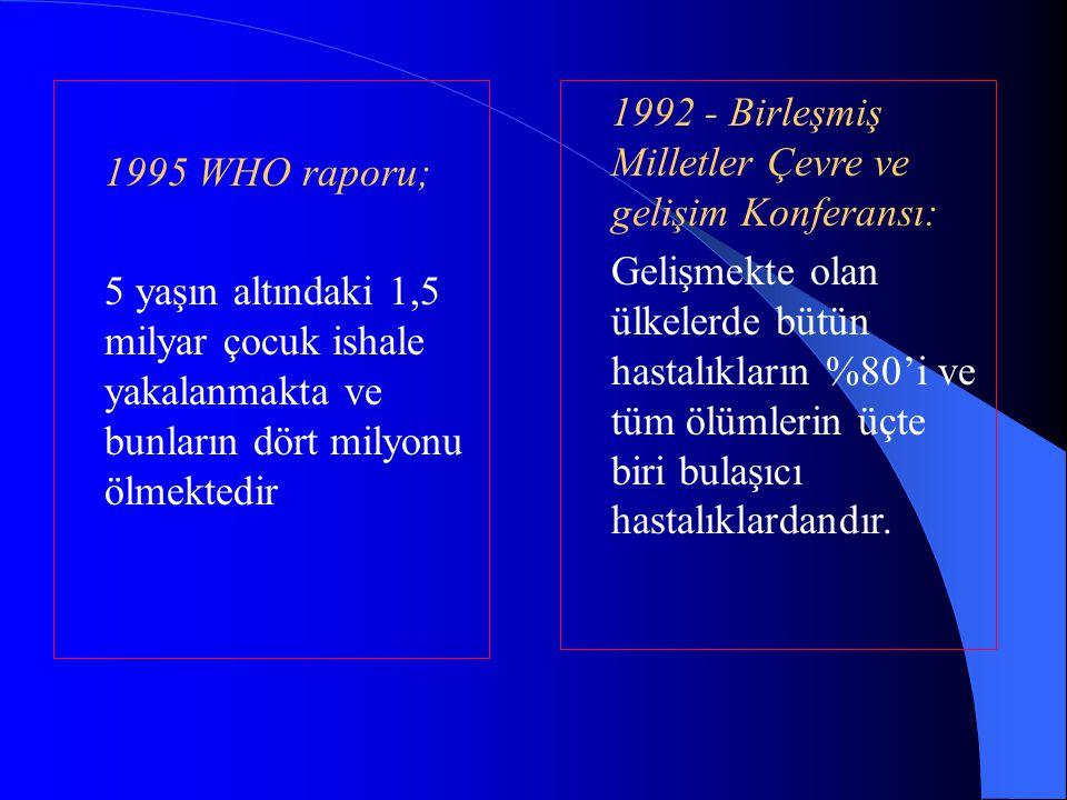 1995 WHO raporu; 5 yaşın altındaki 1,5 milyar çocuk ishale yakalanmakta ve bunların dört milyonu ölmektedir.