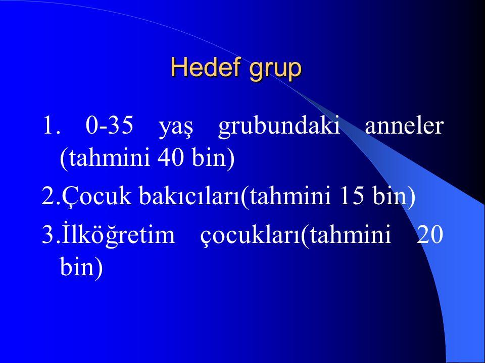 Hedef grup 1.