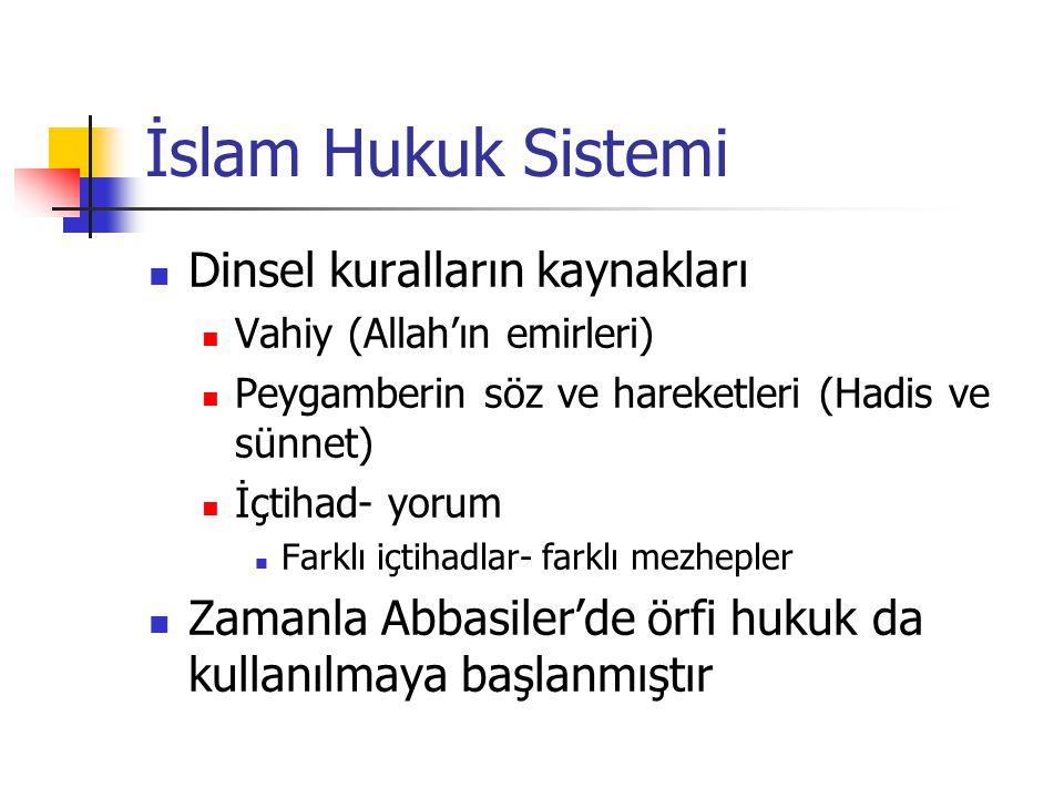 İslam Hukuk Sistemi Dinsel kuralların kaynakları