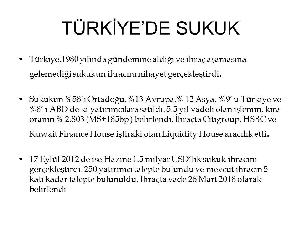 TÜRKİYE'DE SUKUK Türkiye,1980 yılında gündemine aldığı ve ihraç aşamasına gelemediği sukukun ihracını nihayet gerçekleştirdi.