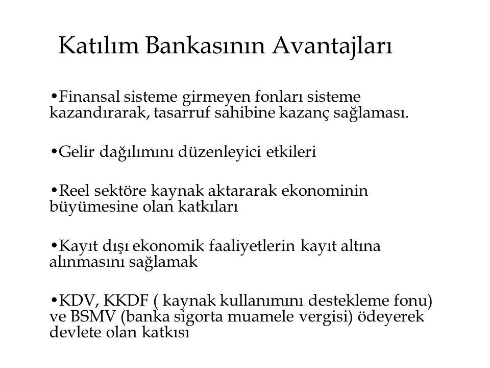 Katılım Bankasının Avantajları