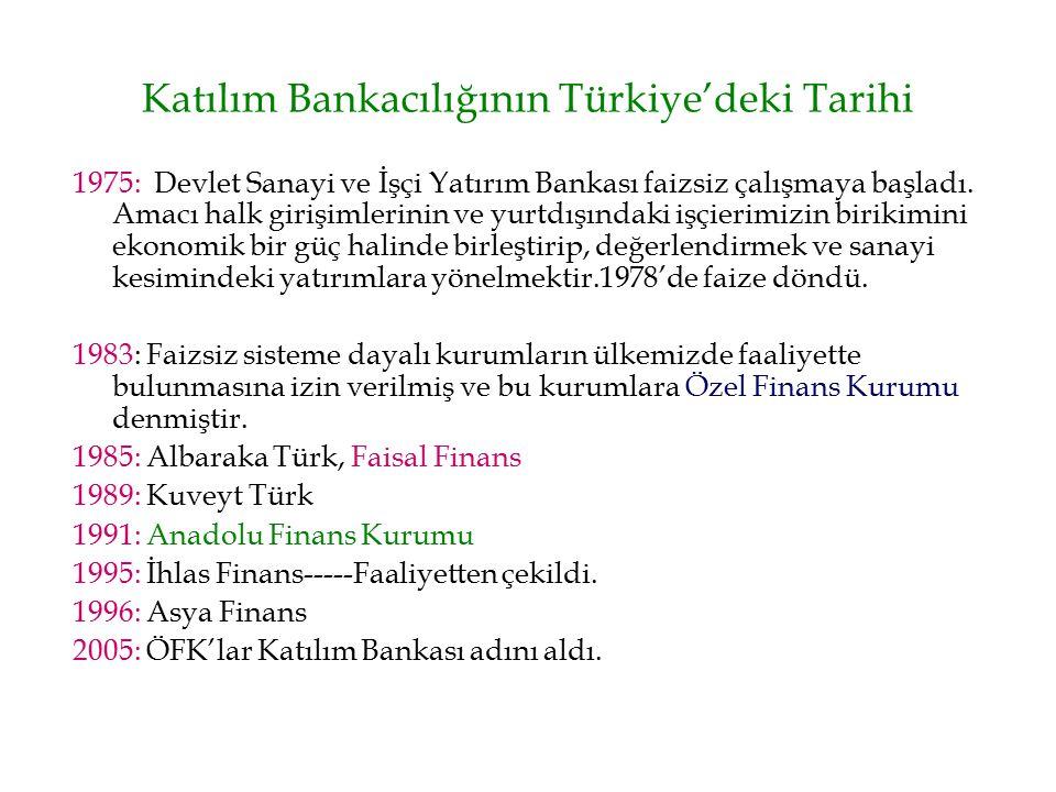 Katılım Bankacılığının Türkiye'deki Tarihi