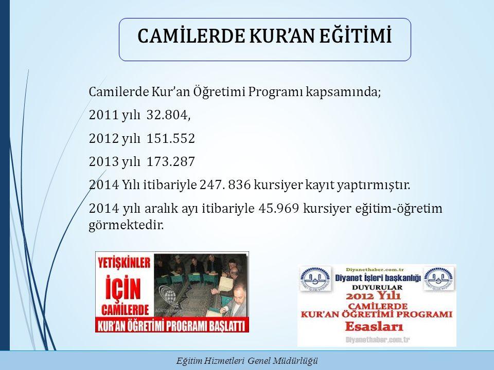 CAMİLERDE KUR'AN EĞİTİMİ