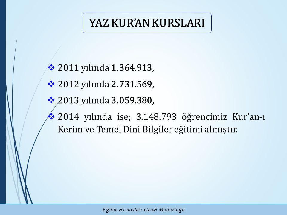 YAZ KUR'AN KURSLARI 2011 yılında 1.364.913, 2012 yılında 2.731.569,