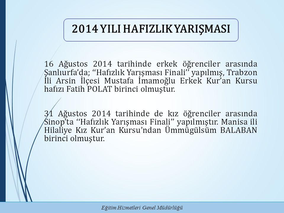 2014 YILI HAFIZLIK YARIŞMASI