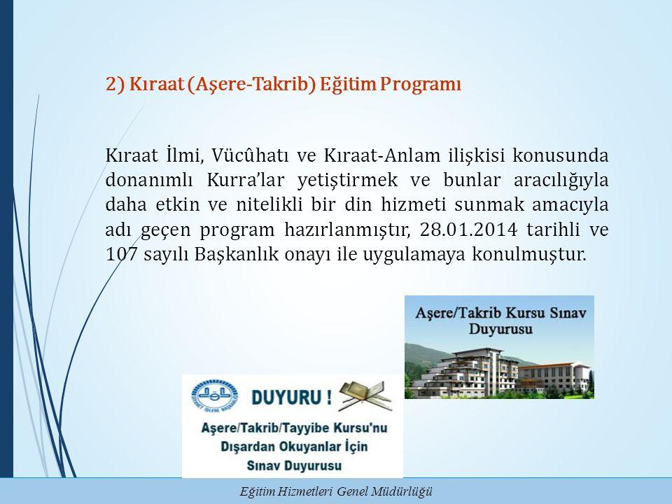 2) Kıraat (Aşere-Takrib) Eğitim Programı