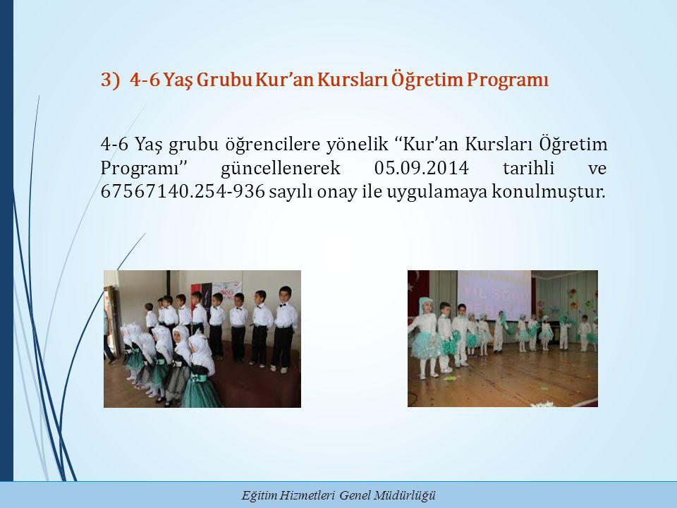 3) 4-6 Yaş Grubu Kur'an Kursları Öğretim Programı