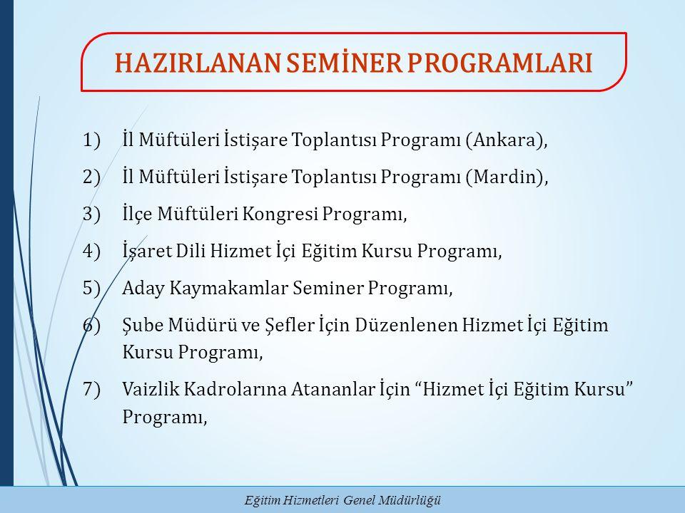 HAZIRLANAN SEMİNER PROGRAMLARI