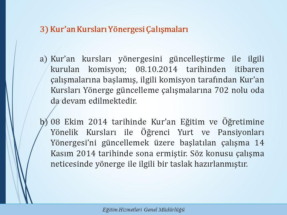 3) Kur'an Kursları Yönergesi Çalışmaları