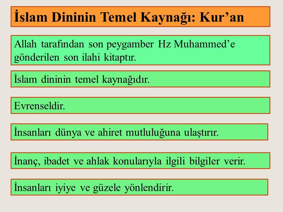 İslam Dininin Temel Kaynağı: Kur'an