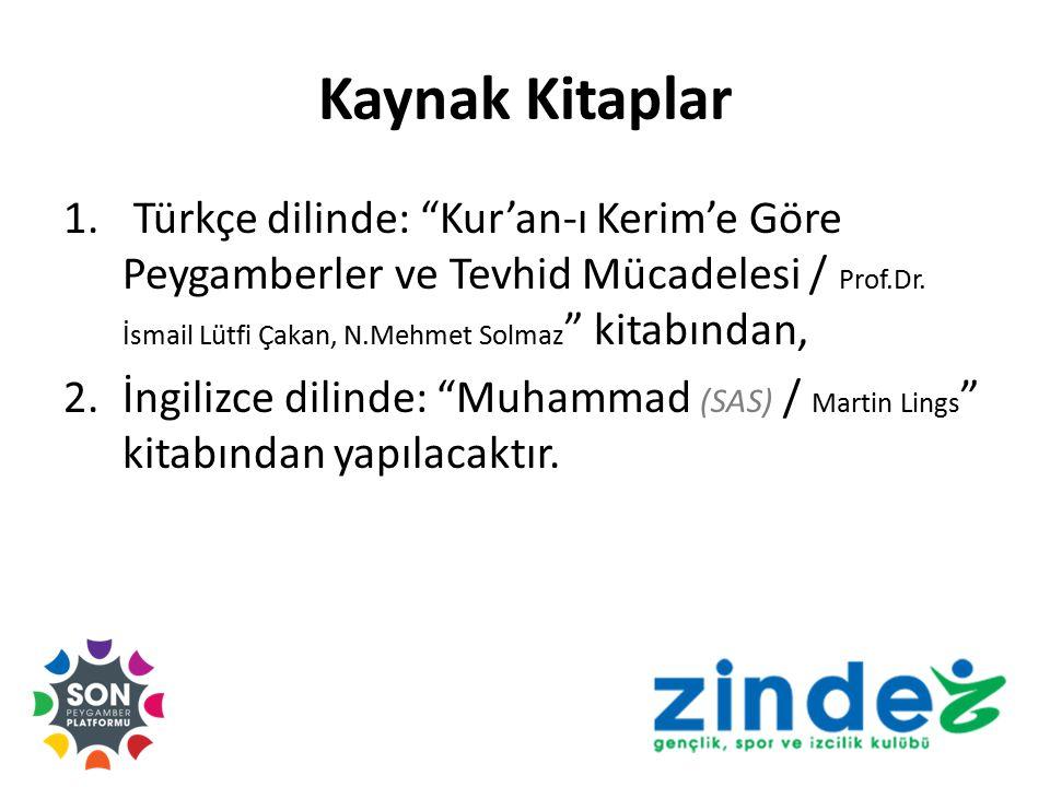 Kaynak Kitaplar Türkçe dilinde: Kur'an-ı Kerim'e Göre Peygamberler ve Tevhid Mücadelesi / Prof.Dr. İsmail Lütfi Çakan, N.Mehmet Solmaz kitabından,