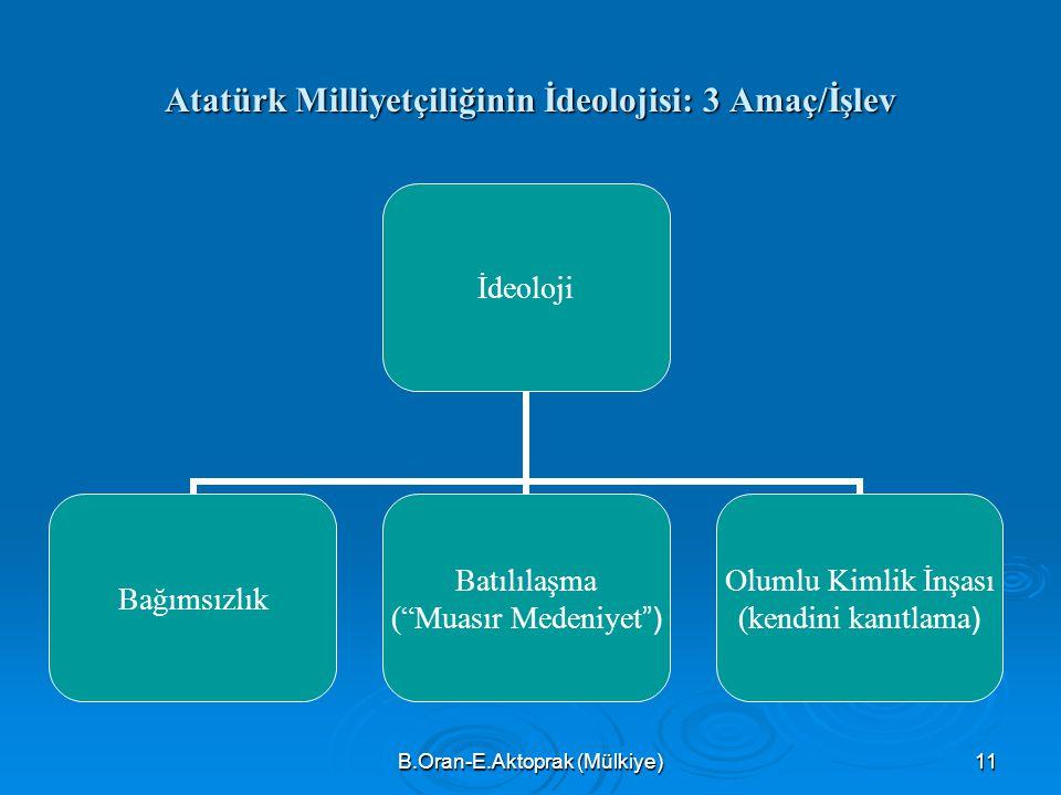 Atatürk Milliyetçiliğinin İdeolojisi: 3 Amaç/İşlev