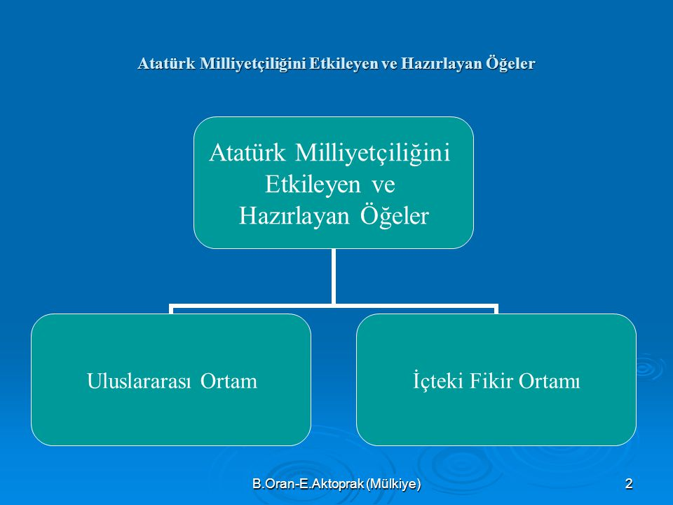 Atatürk Milliyetçiliğini Etkileyen ve Hazırlayan Öğeler