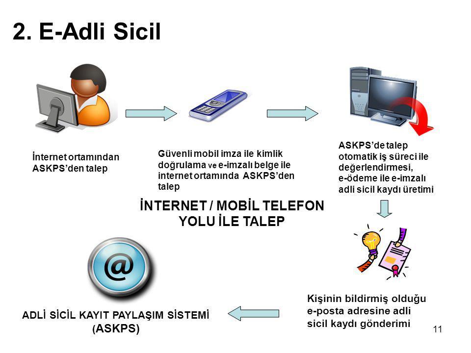2. E-Adli Sicil İNTERNET / MOBİL TELEFON YOLU İLE TALEP