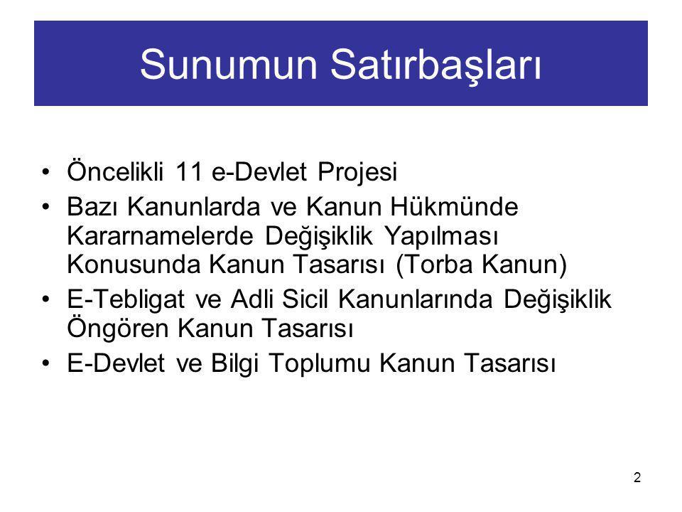 Sunumun Satırbaşları Öncelikli 11 e-Devlet Projesi