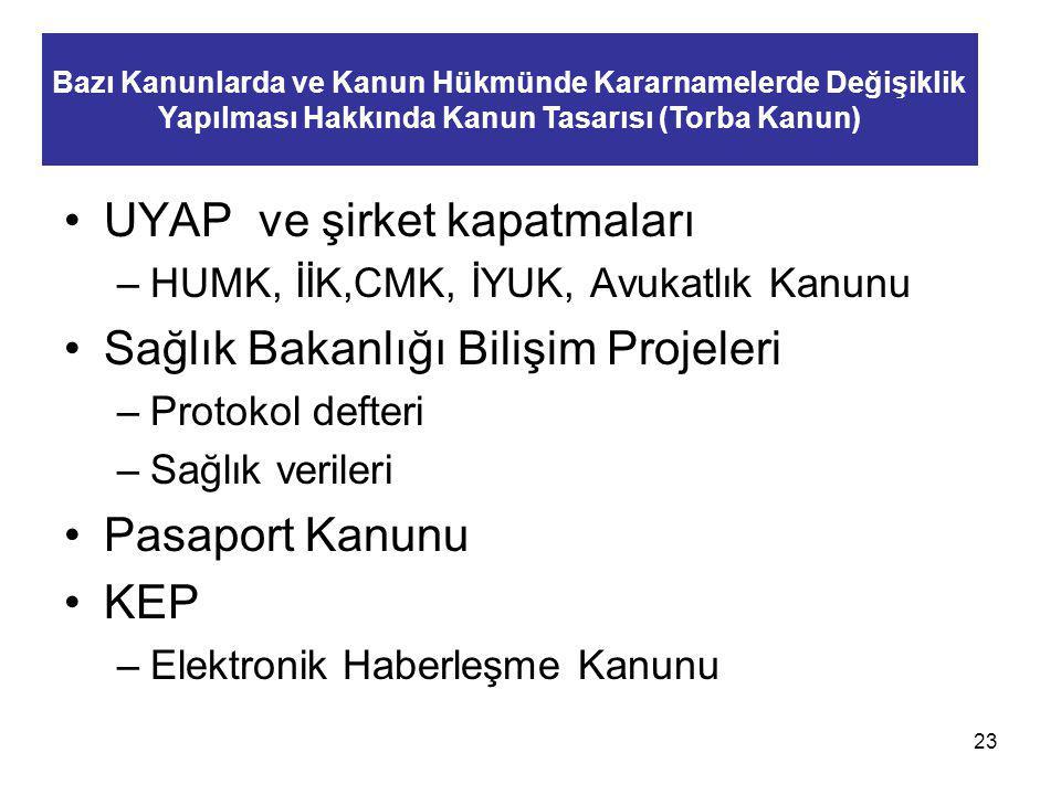 UYAP ve şirket kapatmaları Sağlık Bakanlığı Bilişim Projeleri