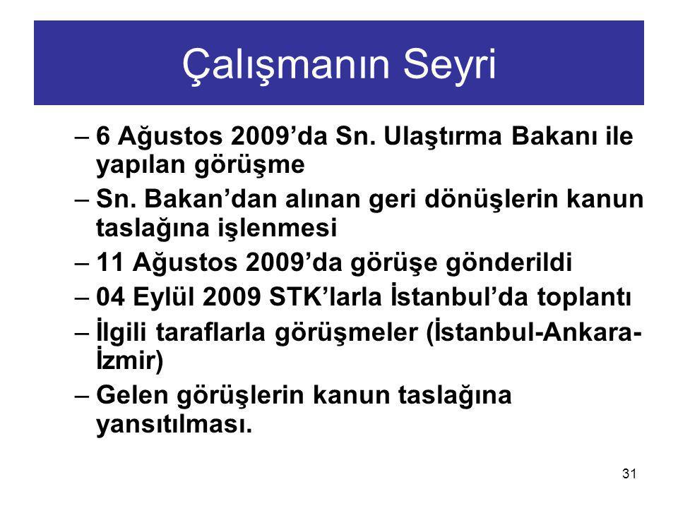 Çalışmanın Seyri 6 Ağustos 2009'da Sn. Ulaştırma Bakanı ile yapılan görüşme. Sn. Bakan'dan alınan geri dönüşlerin kanun taslağına işlenmesi.