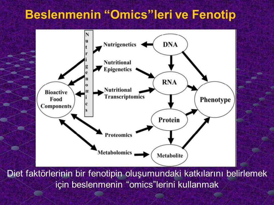 Beslenmenin Omics leri ve Fenotip