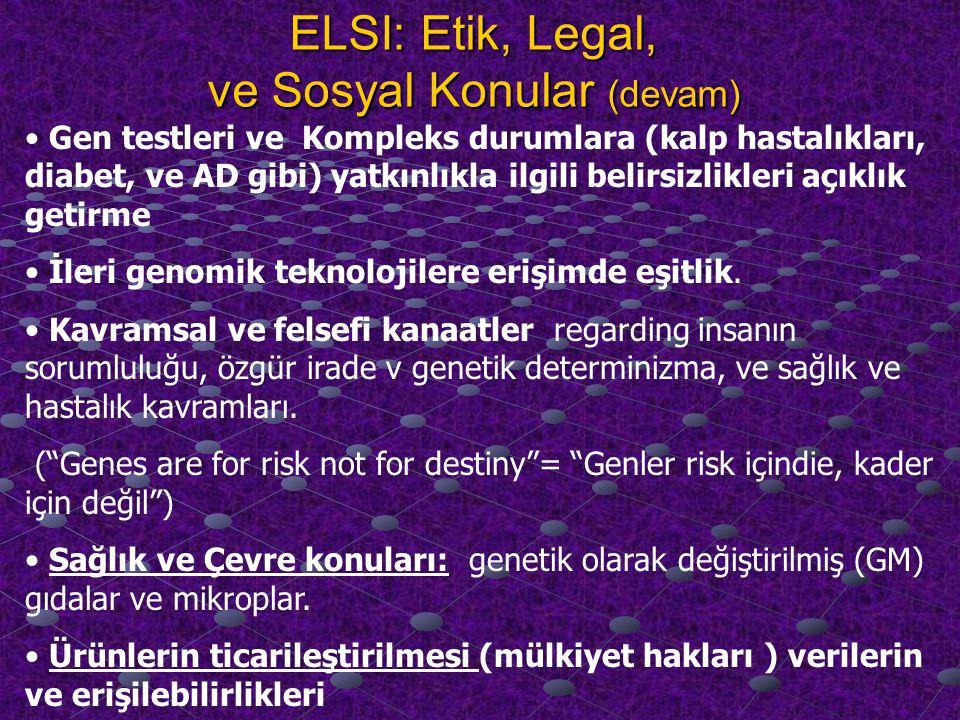 ELSI: Etik, Legal, ve Sosyal Konular (devam)