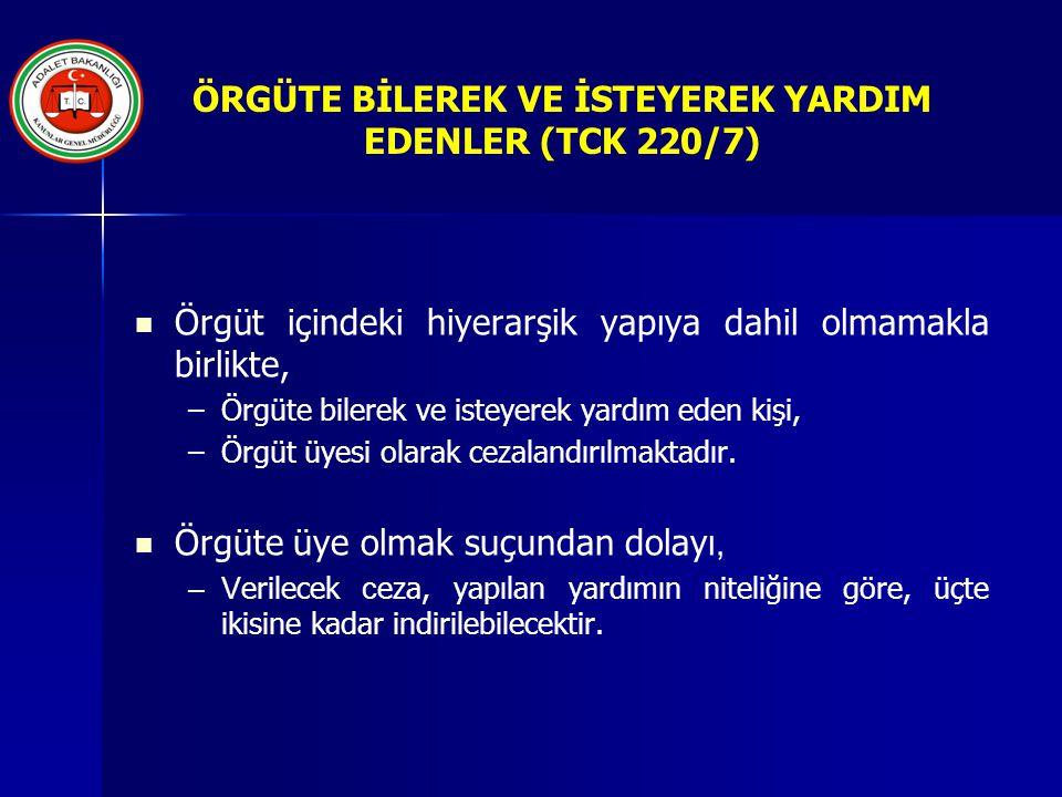 ÖRGÜTE BİLEREK VE İSTEYEREK YARDIM EDENLER (TCK 220/7)