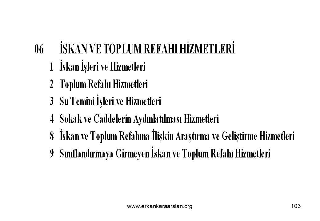 www.erkankaraarslan.org