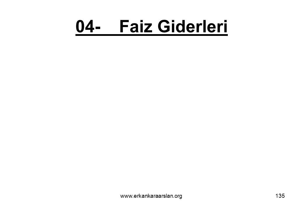 04- Faiz Giderleri www.erkankaraarslan.org