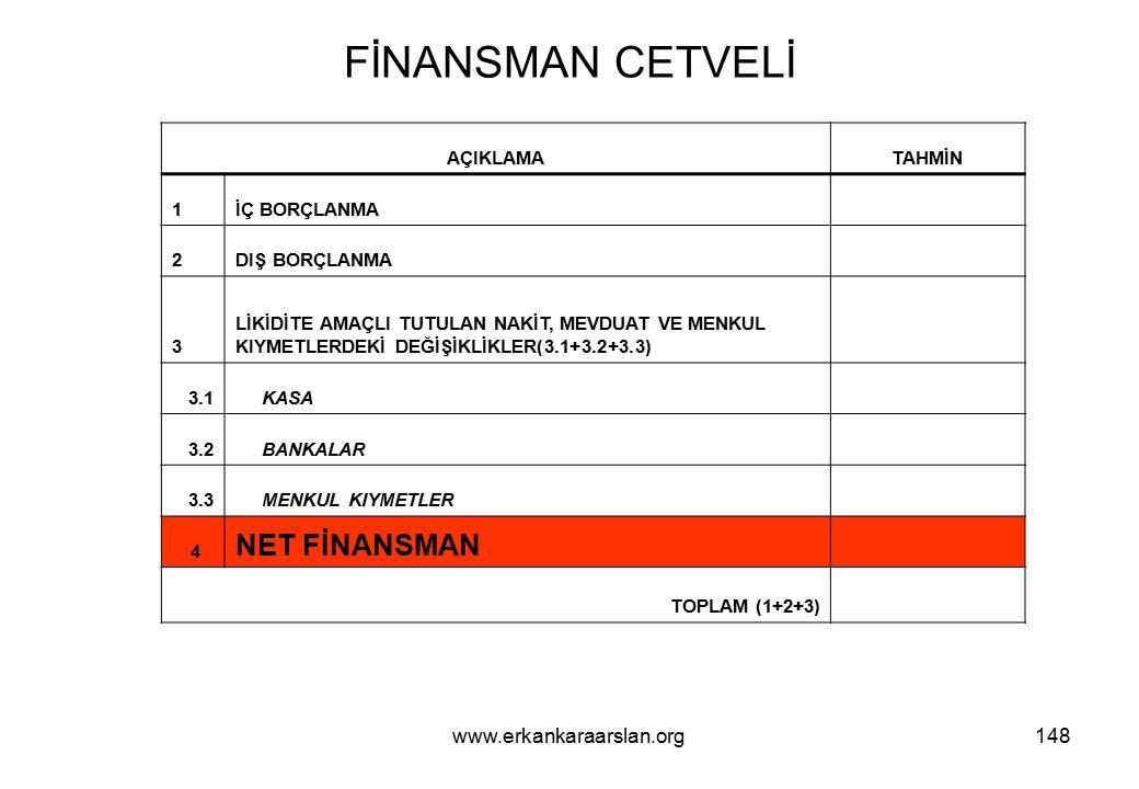 FİNANSMAN CETVELİ NET FİNANSMAN www.erkankaraarslan.org AÇIKLAMA
