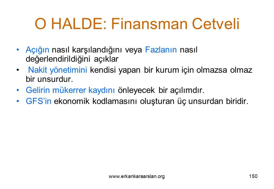 O HALDE: Finansman Cetveli