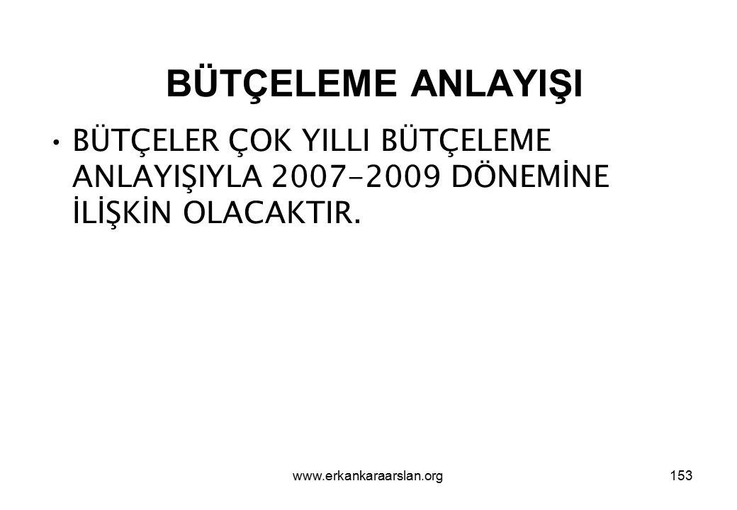 BÜTÇELEME ANLAYIŞI BÜTÇELER ÇOK YILLI BÜTÇELEME ANLAYIŞIYLA 2007-2009 DÖNEMİNE İLİŞKİN OLACAKTIR.