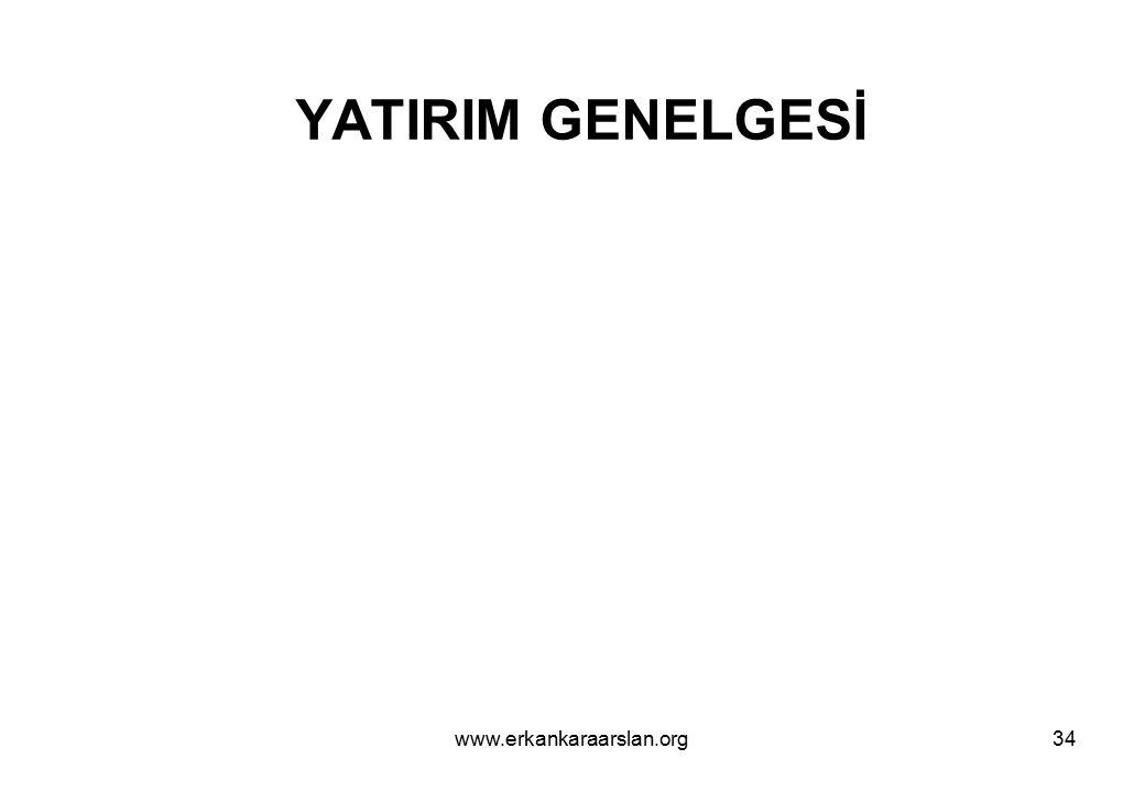 YATIRIM GENELGESİ www.erkankaraarslan.org